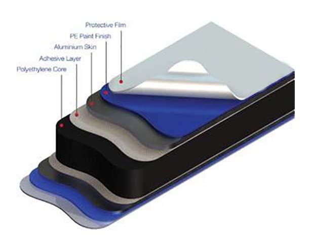 Aluminium composite panel composite mock tudor render boards